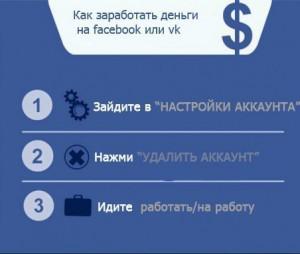 Как заработать деньги во ВК