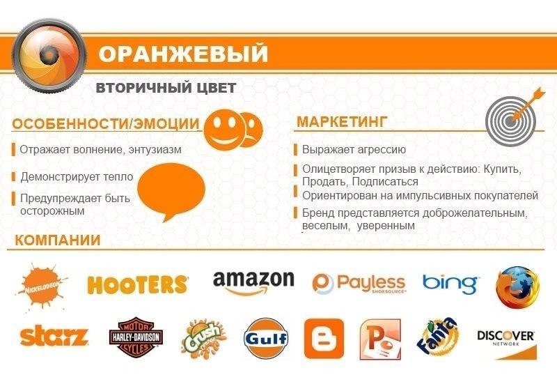 Оранжевый в рекламе