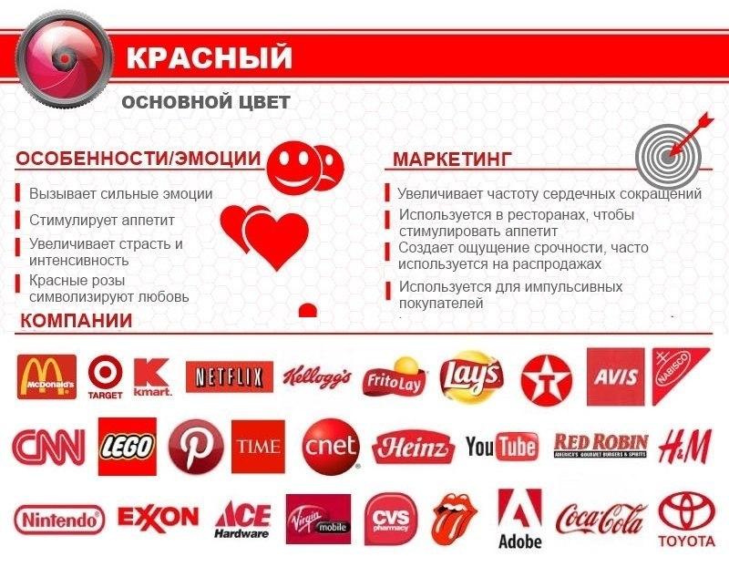 Красный в рекламе
