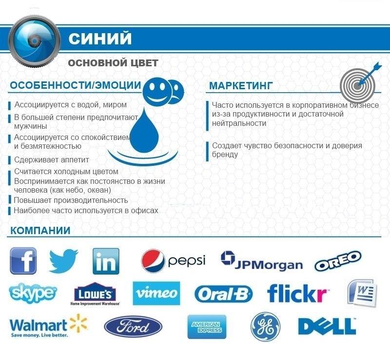 Синий в рекламе
