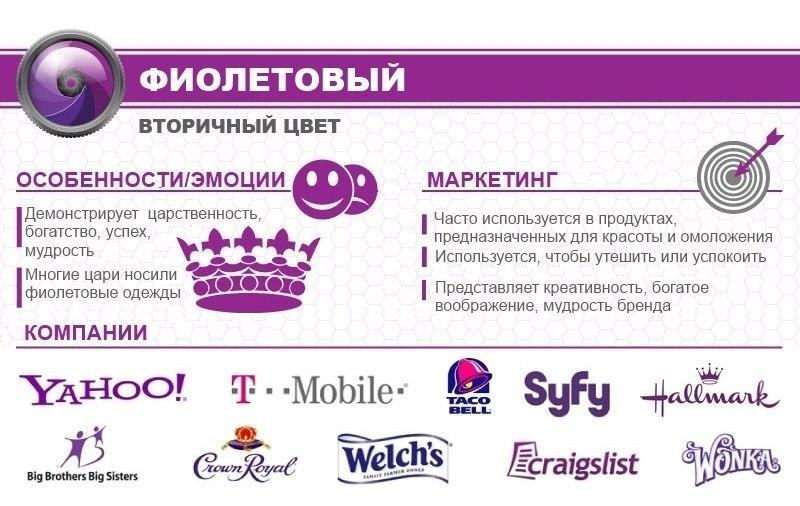 Фиолетовый в рекламе
