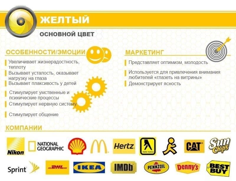 Жёлтый в рекламе