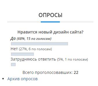 Опрос на сайте creautor.ru