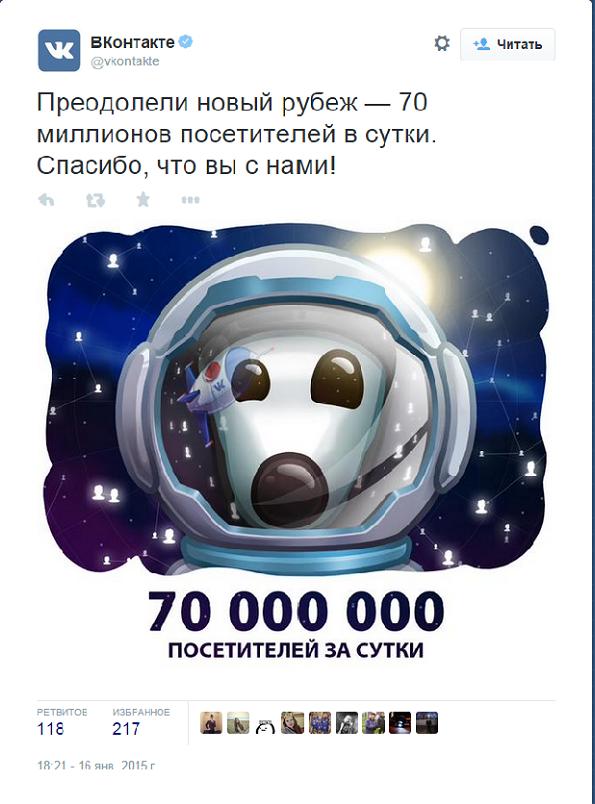 Твиттер ВК