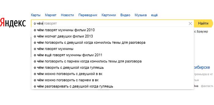 Запросы Яндекс