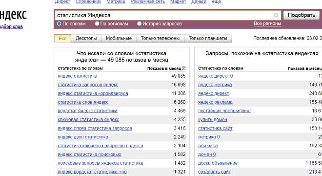 Как пользоваться статистикой от Яндекса? Занятие 4
